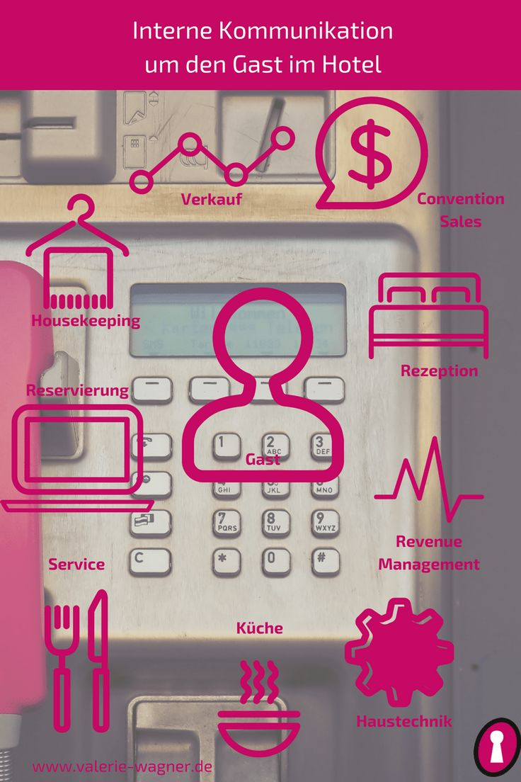 In meiner Reihe Digitale Tools für die Hotellerie geht es im 3. Artikel um die interne Kommunikation.