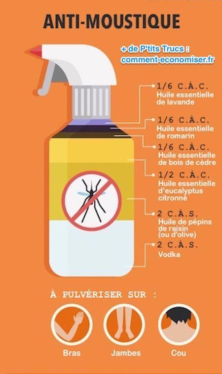 Le répulsif naturel contre les moustiques à base d'huile de pépins de raison.