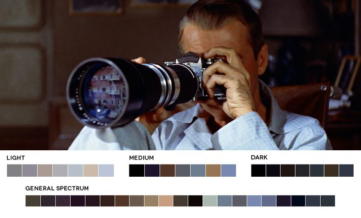 Movies In Color: Alfred Hitchcok Week Rear Window, 1954...