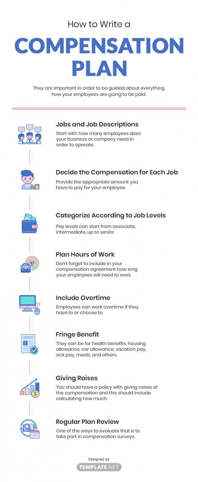 Get Our Example Of Employee Compensation Plan Template For Free How To Plan Online Business Plan Template Compensation