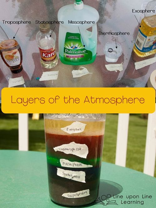 We learned about the atmosphere layers by doing an interactive lab with kitchen materials (honey, corn syrup, dish soap, water, and vegetable oil).