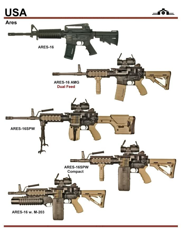 Ares-16 Series