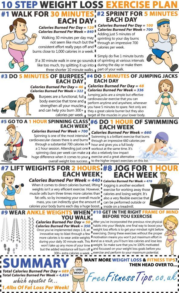 How do you lose fat on your stomach image 7