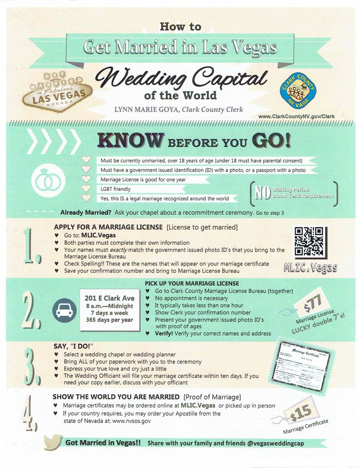 how to get married in vegas fast
