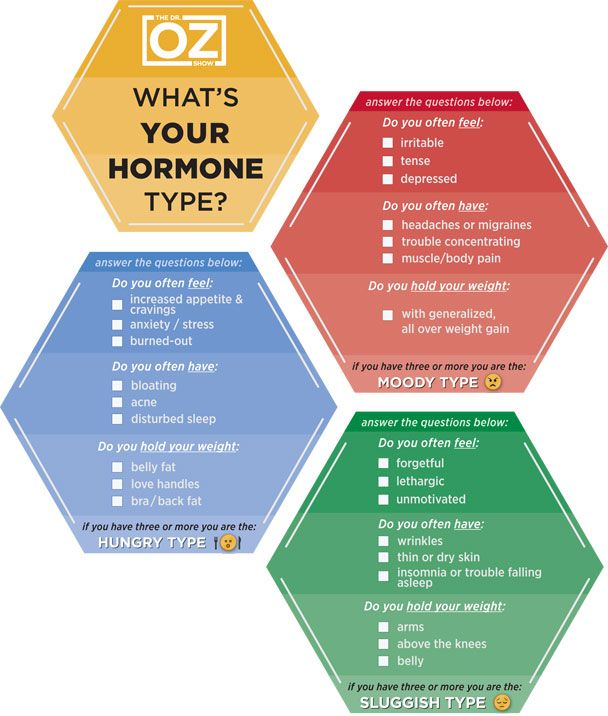 The Hormone-Type Quiz One-Sheet | The Dr. Oz Show