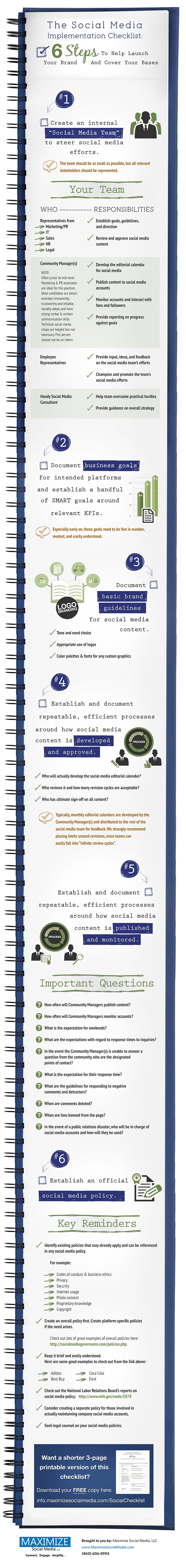 Social Media Implementation Checklist