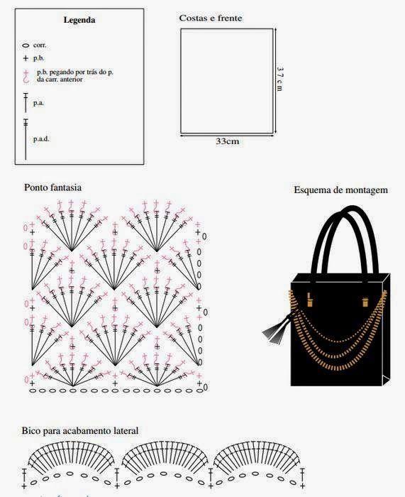 Diferentes ideas de bolsos de mano algunos patrones incluidos espero que les inspire a seguir tejiendo ;)                                   ...