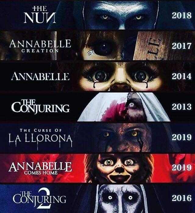 Conjuring Universe The Conjuring La Llorona Good Movies To Watch