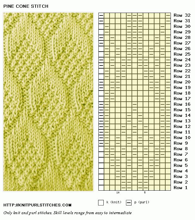 Knitting Techniques And Patterns : Best images about knitting techniques stitches on