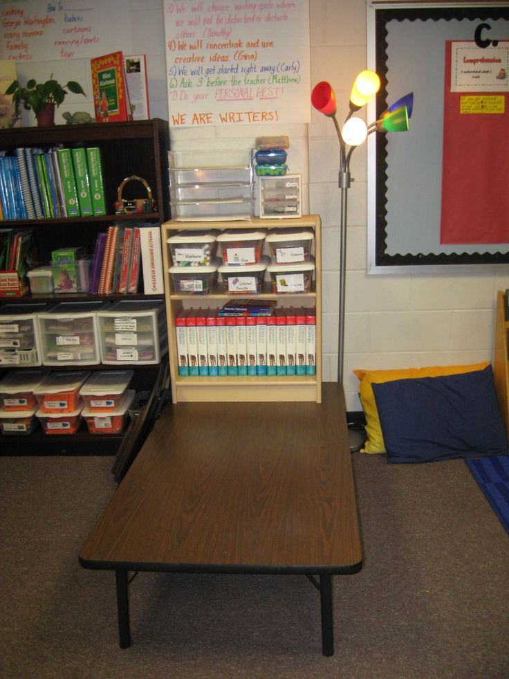 no teacher desk...want to do this in my classroom this year!