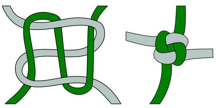 Macrame - friendship-bracelets.net/macrameChinese Knots, Crowns Knots, Basic Knots, Ties Knots, Basic Macrame, Basic Sets, Easy Macrame, Macrame Knots, Chinese Crowns