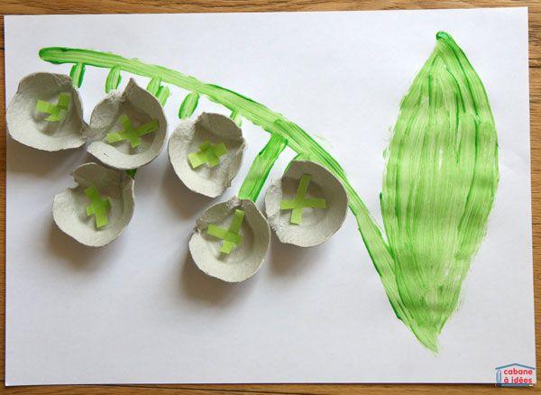 Recyclez une boite vide d'oeufs pour la transformer en muguet. Cette activité artistique est parfaite pour fêter le 1er mai ou tout simplement le printemps. Et si on peint les alvéoles en bleu, on obtient des jacinthes des bois. Voici donc un projet de recyclage que vous pourrez faire avec les enfants ! Matériel nécessaire pour faire du muguet à partir d'une boite d'oeufs Cet article contient des liens d'affiliation. Merci pour votre soutien! Il vous faudra entre autre :  une ou deux…