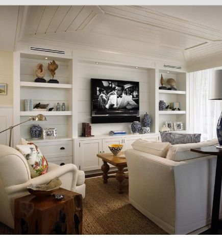 Built ins surrounding wall mounted tv