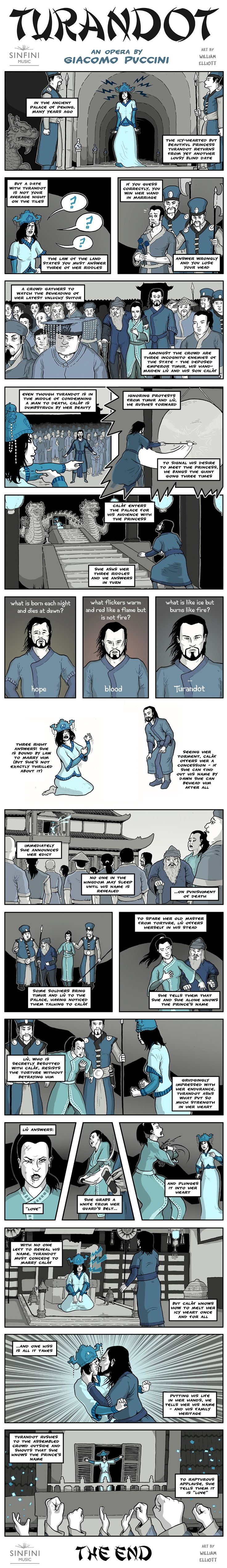 Turandot: An Opera by Giacomo Puccini. Opera Comic Strip Art by William Elliott