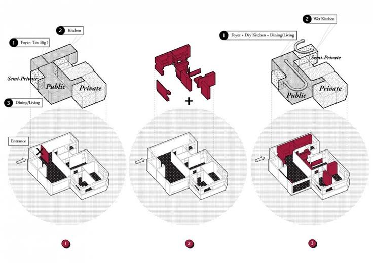 Redhill Apartment - Concept Diagram