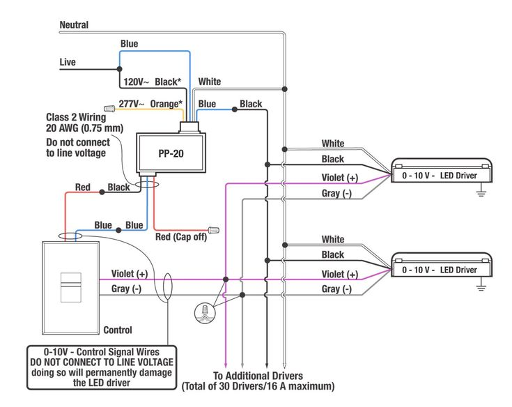 Elegant 0 10v Led Dimming Wiring Diagram In 2020 Dimmer Switch Ceiling Fan Wiring Ceiling Fan With Remote