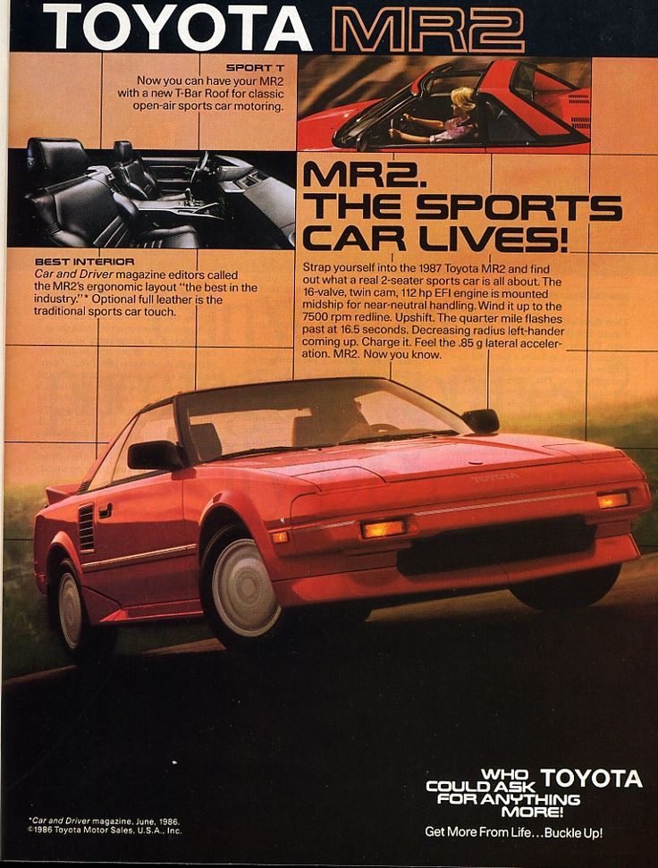 Classic Toyota MR2 1987. #ThrowbackThursday