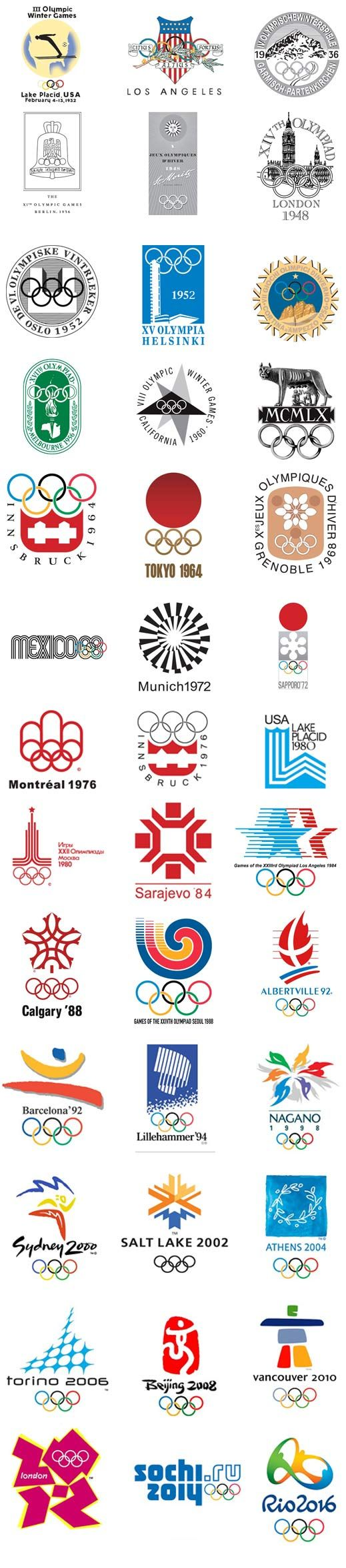Olympic Logos from 1932 to Rio 2016. Few real winners here, but Rome's 1960 Romulus & Remus is strong, and Tokyo 64 and Sapporo 76 both work. Do more than the 5 people who designed and approved it actually like London 2012? No. And our best design work just doesn't come out for the Olympics--too many committee approvals.