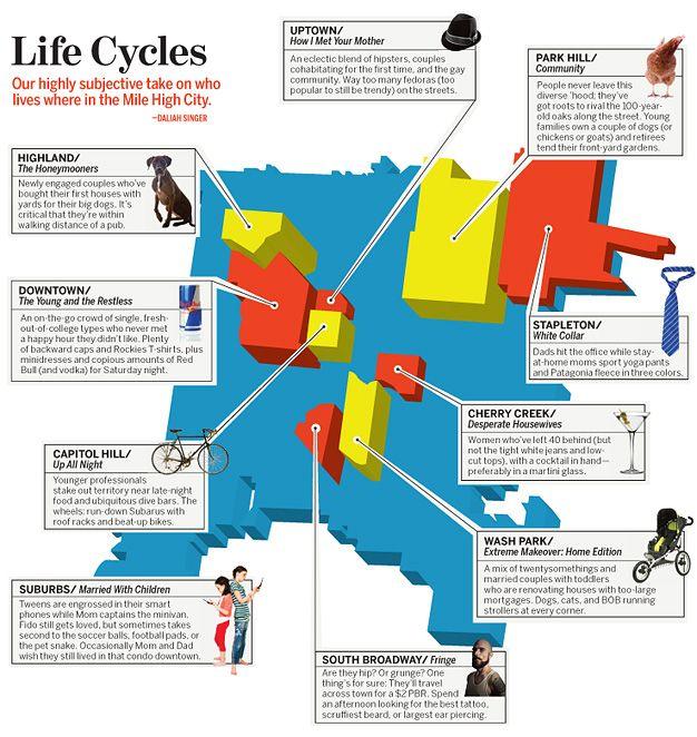 I think this describes Denver's neighborhoods pretty well!
