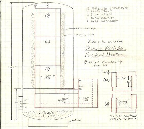 Wood burning rocket stove heater plans rocket stove for Homemade rocket stove plans