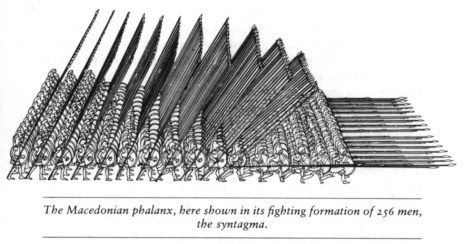 The Macedonian Phalanx formed the backbone of both armies. The Argyraspids fought in such a manner. Photo credit to SimonATL