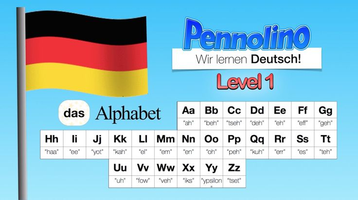 Pennolino! DEUTSCH lernen. Aussprache Pronunciation - Das Alphabet - ABC...