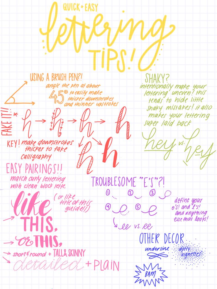 "ina-studies: "" Just in case this helps anyone!! Go decorate those notes, friends!! Instagram """