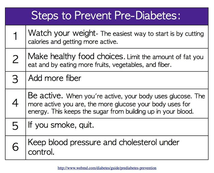 The best life guide to managing diabetes and pre-diabetes ...