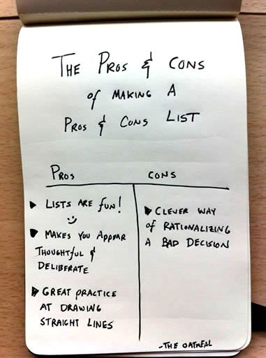 The pros and cons of making a pros and cons list. I thought about weighing the pros and cons of posting this but impulse got the better of me.