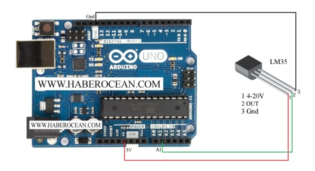 Temperature measurement using LM35 and Arduino UNO  Read more at :  http://www.haberocean.com/2015/07/temperature-measurement-using-lm35-and-arduino-uno/