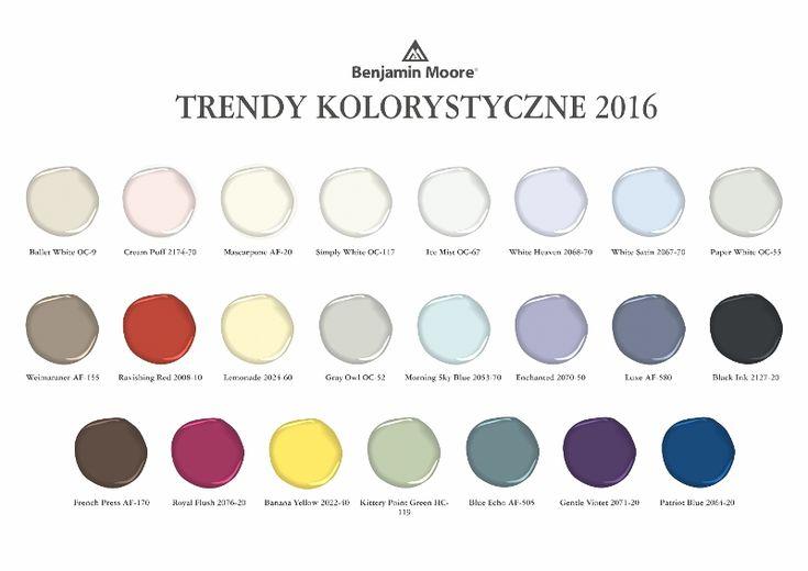 Color Trends 2016 - Trendy kolorystyczne - Akademia inspiracji - Benjamin Moore Paints