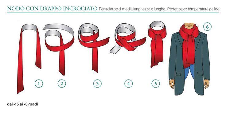 Pitti immagine uomo 2014: 11 modi per indossare una sciarpa (INFOGRAFICA)