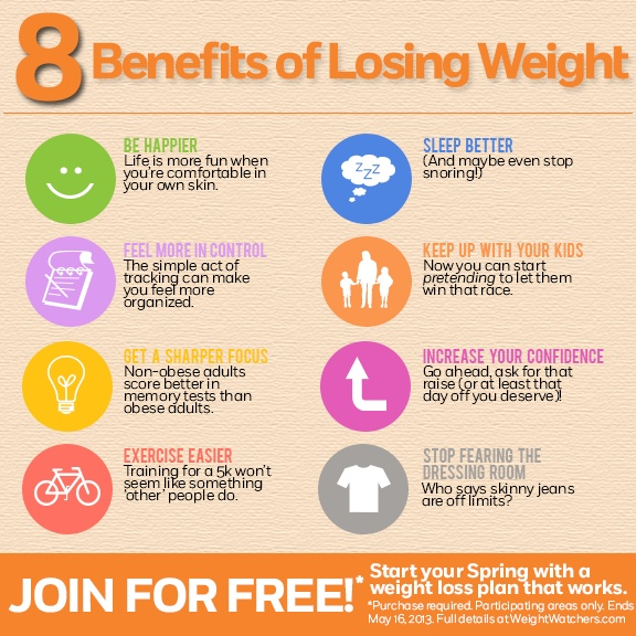 The benefits of losing weight are endless! #WWLoves
