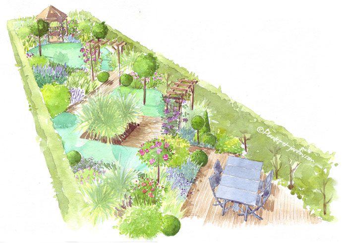 Le jardin long et troit jardin pinterest plus d for Idee plantation jardin