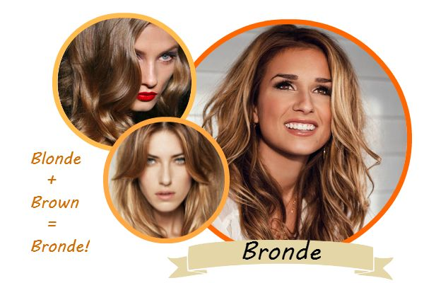 summer hair color 2013 | Summer of Hair: Hair Trends, Hairstyles, Hair colors – what's next ...