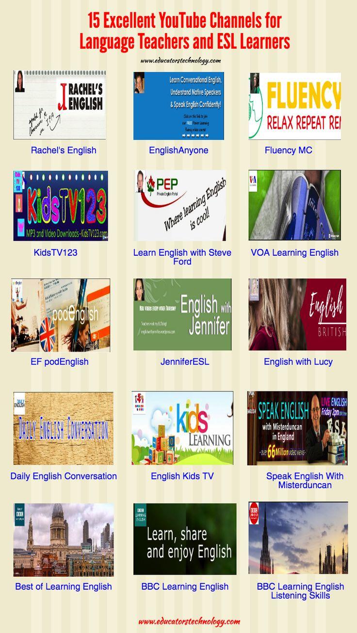 Canales de Youtube para recomendar a los estudiantes.