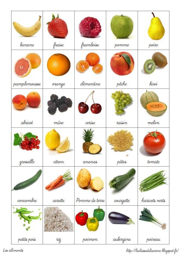 Vocabulaire : des fruits et des légumes.