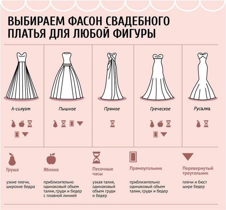 Какой фигуре какое свадебное платье