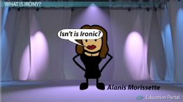 Types of Irony: Examples & Definitions