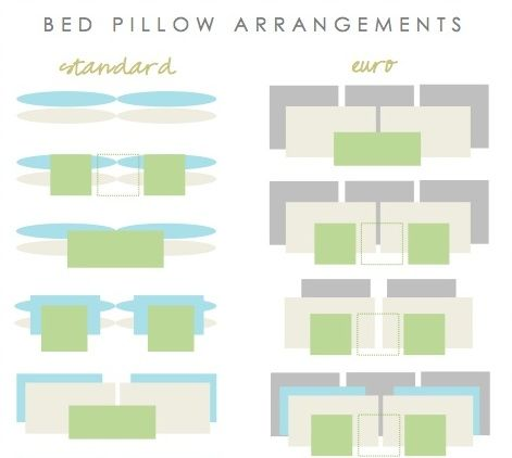 17 Best images about How to arrange cushions on Pinterest Sofa cushions, Art deco bedroom and ...