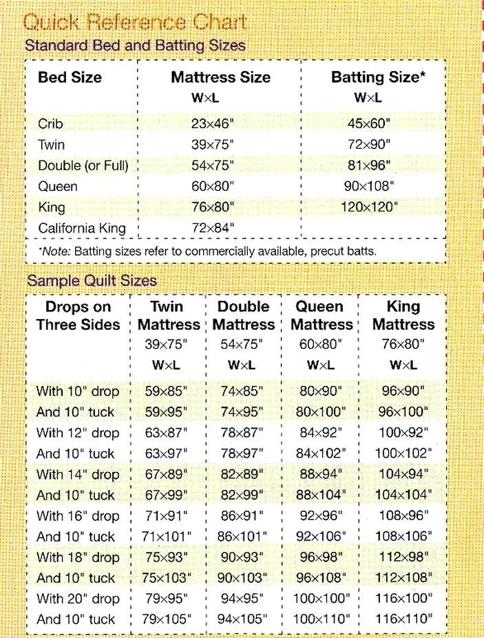 YouTube Downloader Quilt sizes, Quilt size charts, Bed