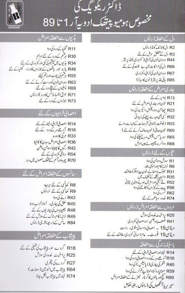homeopathy dawa urdu mein, medicine list in urdu language