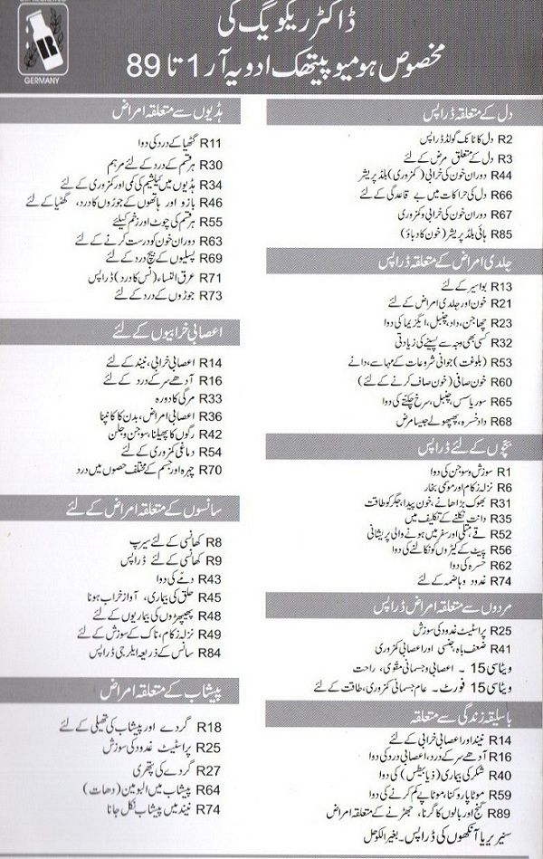 Homeopathy Dawa Urdu Mein Medicine List In Urdu Language Suneel