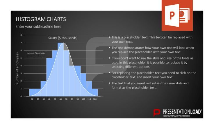 Analyze data or display possible future trends and derive developments. See the whole Histogram PPT set at http://www.presentationload.com/histogram-charts.html?listtype=search&searchparam=D1491&