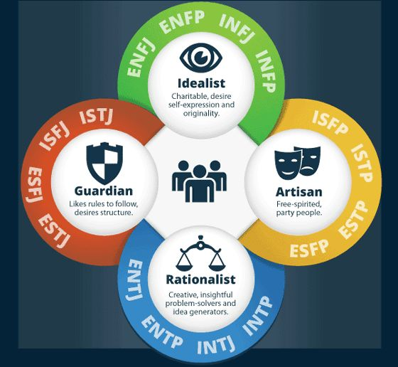 Myers-Briggs INTP Famous People - Bing Images: I'm INFJ