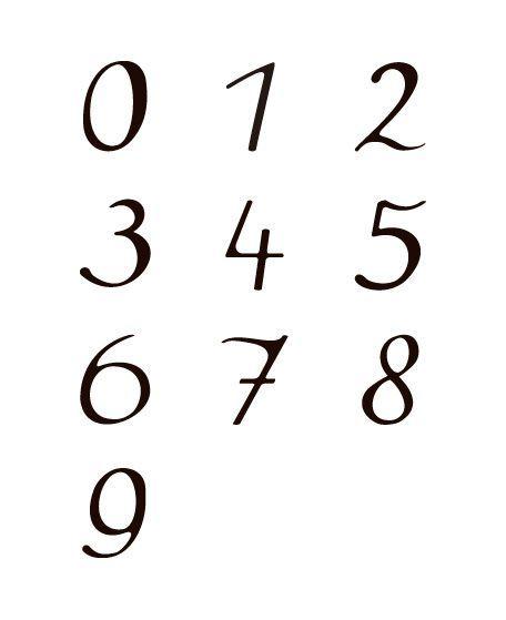 1000+ ideas about Number Fonts on Pinterest | Fonts, Vintage ...