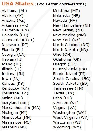 Two-letter U.S. state abbreviations. | Good To Know | Pinterest