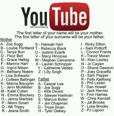 quote this with your answers bc im in the mood for some fun hey hey mine are tanya burr and tyler oakley :3 | Veooz 360