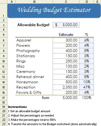 Screenshot of the Wedding Budget Estimator worksheet  Clearly the figures in this picture is not an accurate portrayal of my future wedding