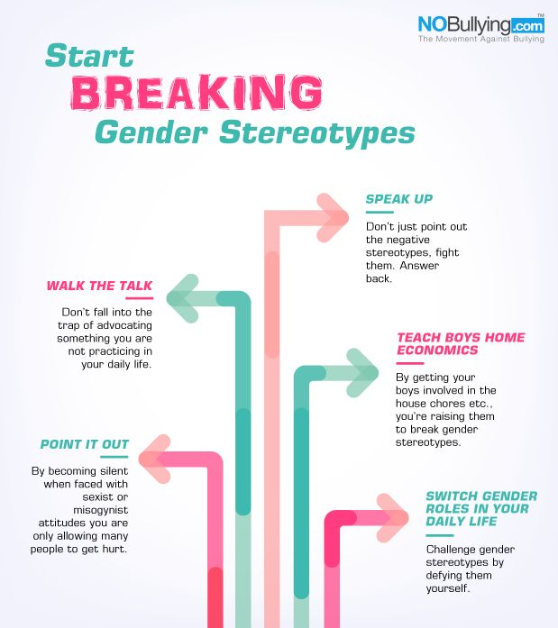 the breaking of gender stereotypes in What are some good examples of movies that have helped to challenge gender or racial stereotypes and professional choices that helped break down stereotypes.